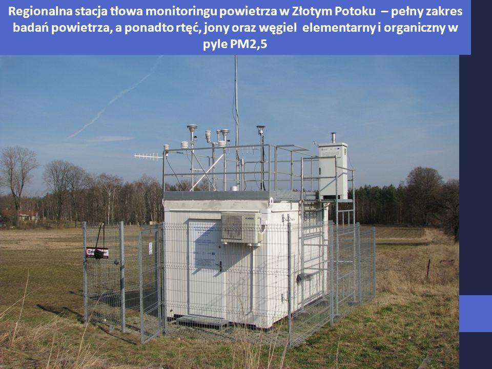 Regionalna stacja tłowa monitoringu powietrza w Złotym Potoku – pełny zakres badań powietrza, a ponadto rtęć, jony oraz węgiel elementarny i organiczny w pyle PM2,5