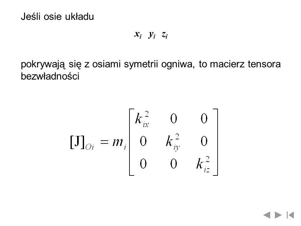 Jeśli osie układu xi yi zi. pokrywają się z osiami symetrii ogniwa, to macierz tensora.