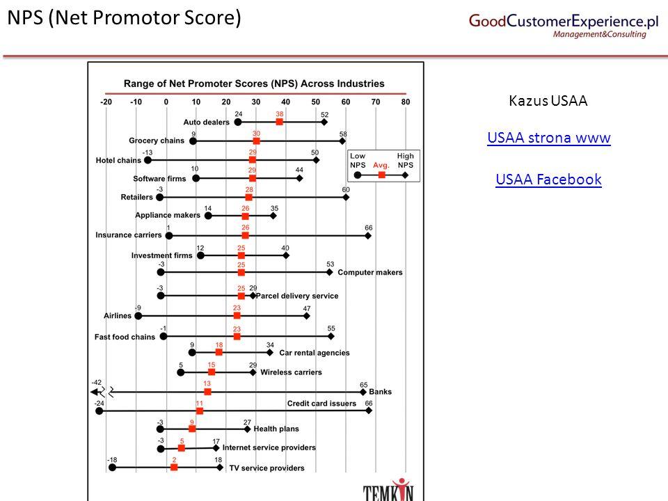NPS (Net Promotor Score)