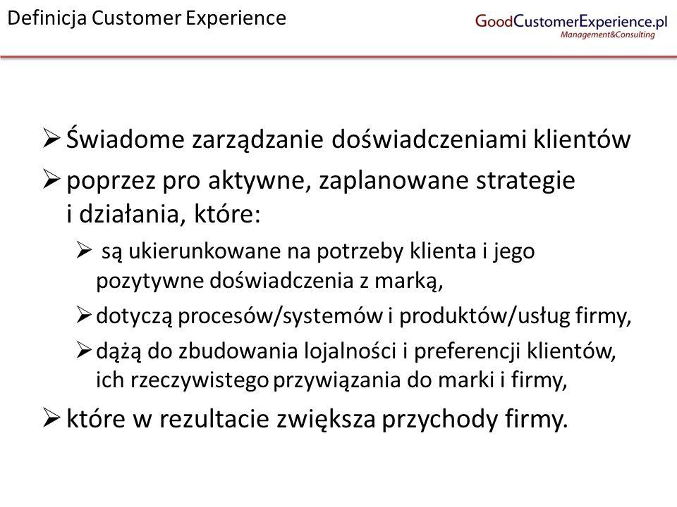 Świadome zarządzanie doświadczeniami klientów