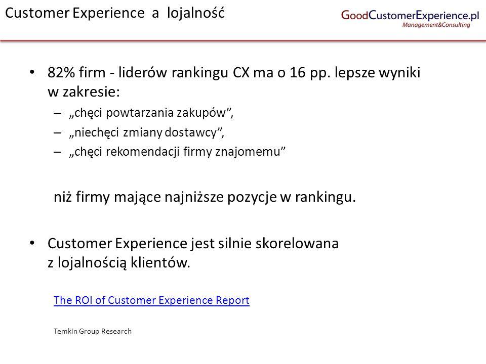 Customer Experience a lojalność