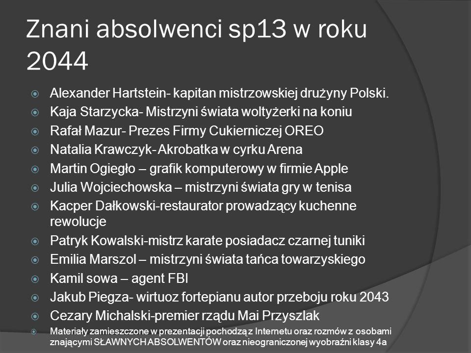 Znani absolwenci sp13 w roku 2044