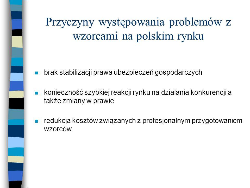 Przyczyny występowania problemów z wzorcami na polskim rynku