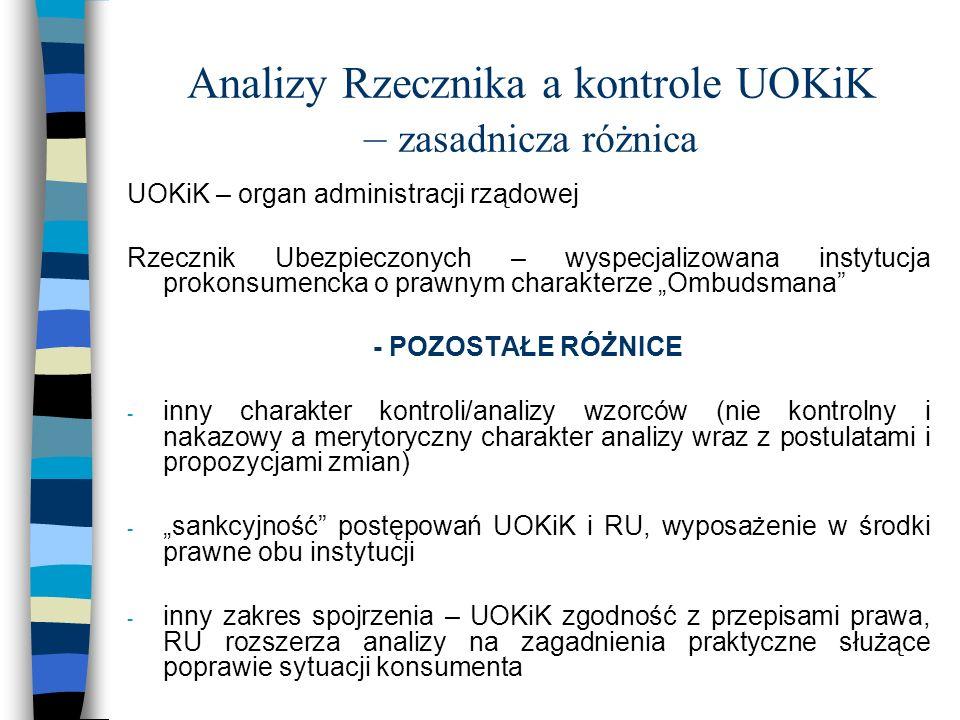 Analizy Rzecznika a kontrole UOKiK – zasadnicza różnica