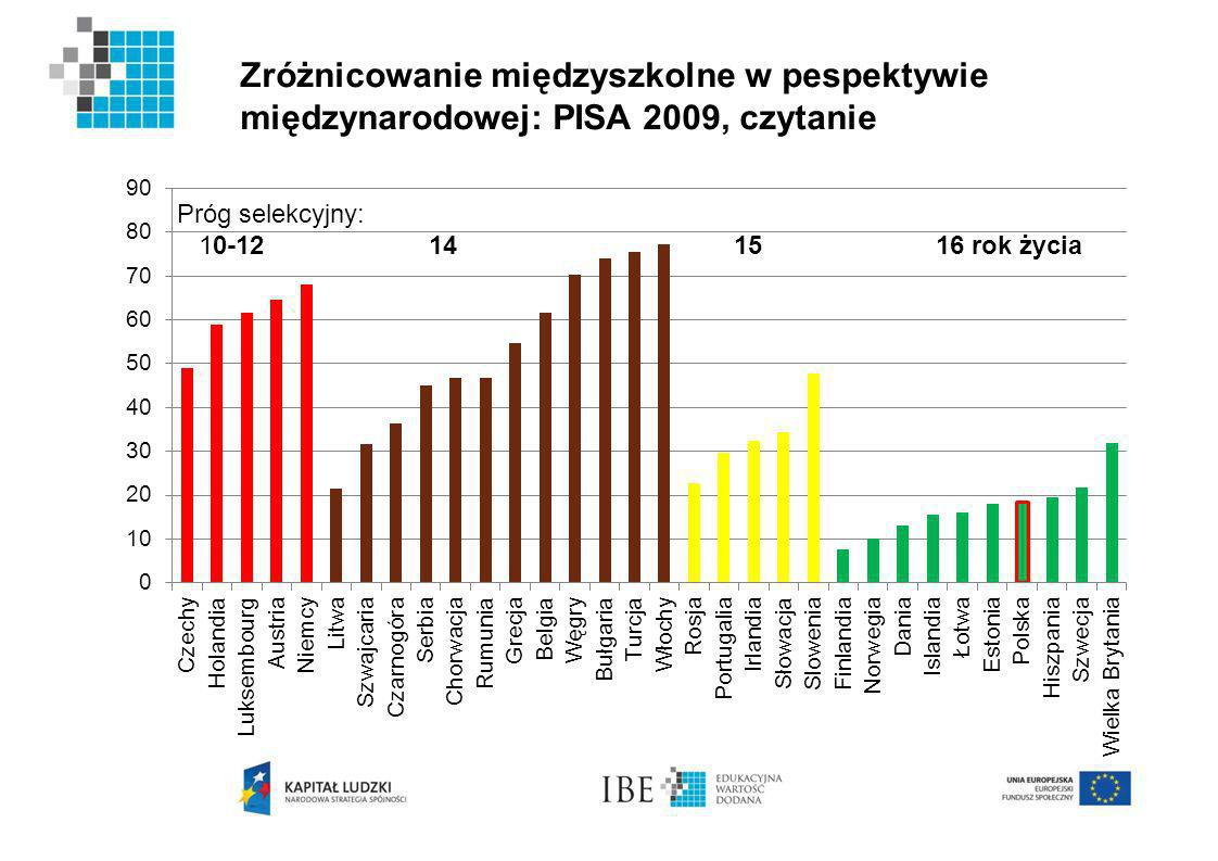 Zróżnicowanie międzyszkolne w pespektywie międzynarodowej: PISA 2009, czytanie