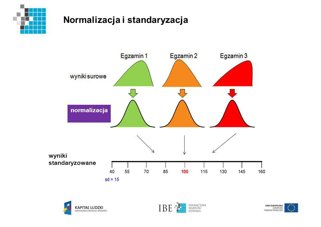 Normalizacja i standaryzacja