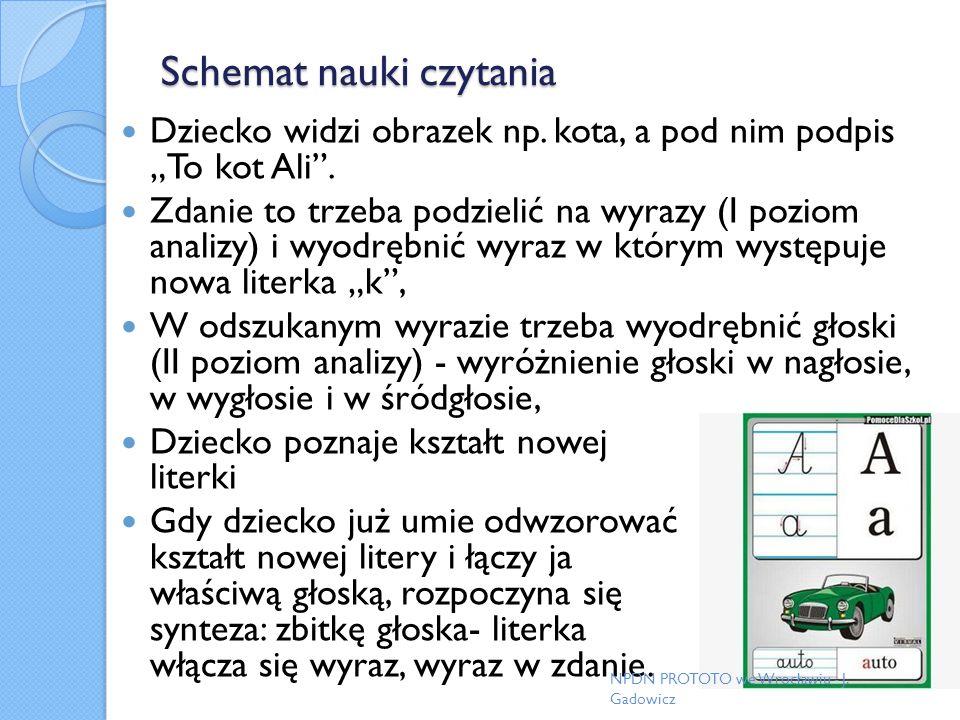 Schemat nauki czytania