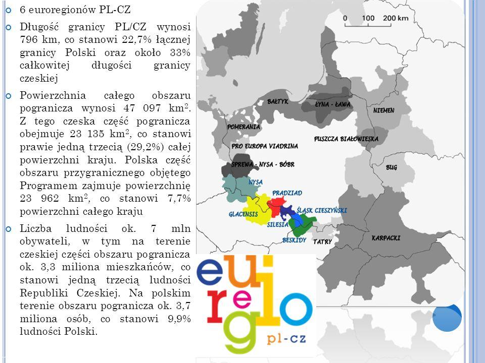 6 euroregionów PL-CZ