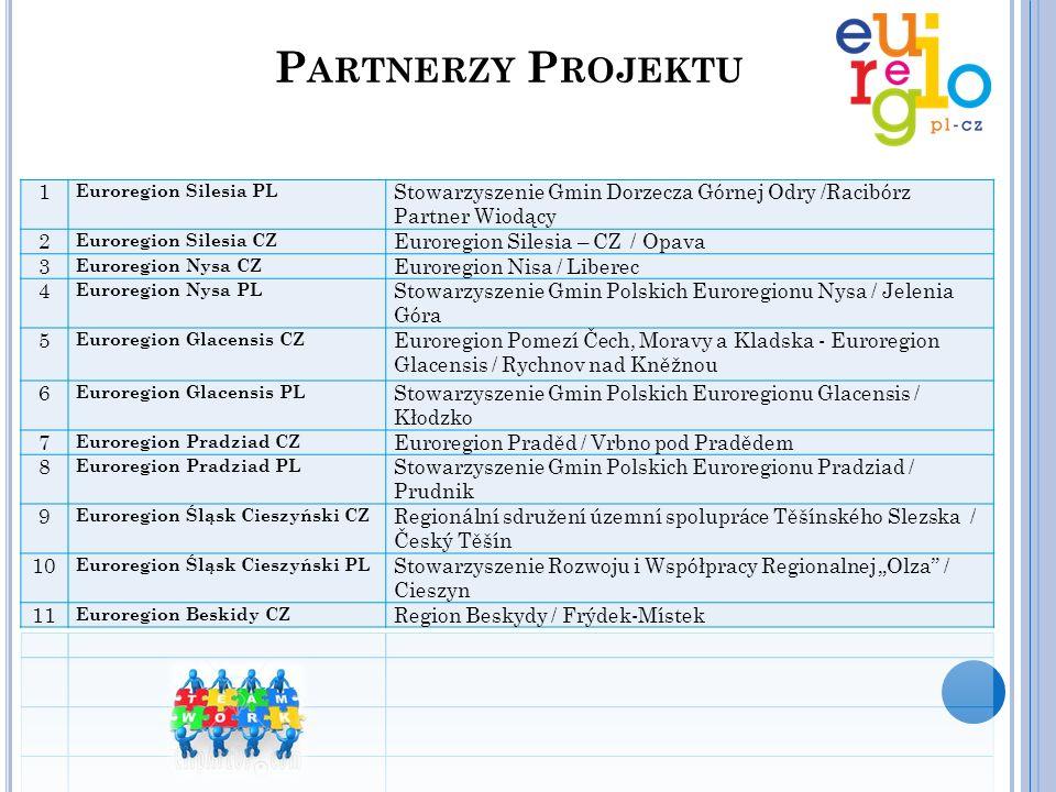 Partnerzy Projektu 1. Euroregion Silesia PL. Stowarzyszenie Gmin Dorzecza Górnej Odry /Racibórz Partner Wiodący.