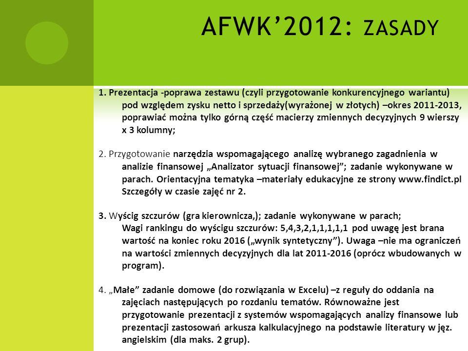 AFWK'2012: zasady