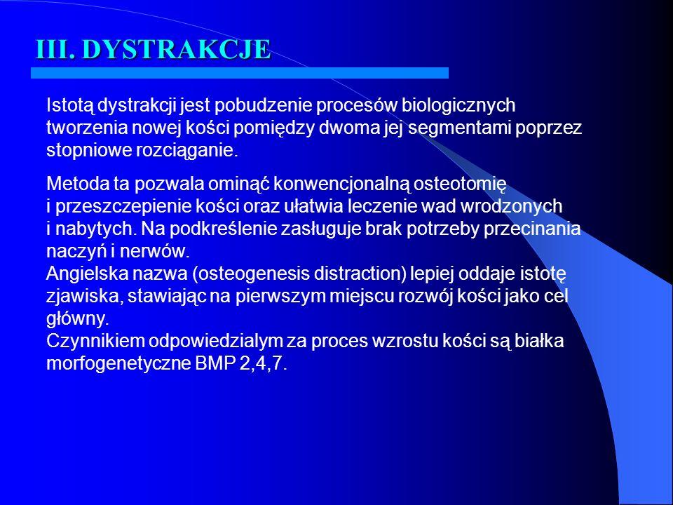 III. DYSTRAKCJE