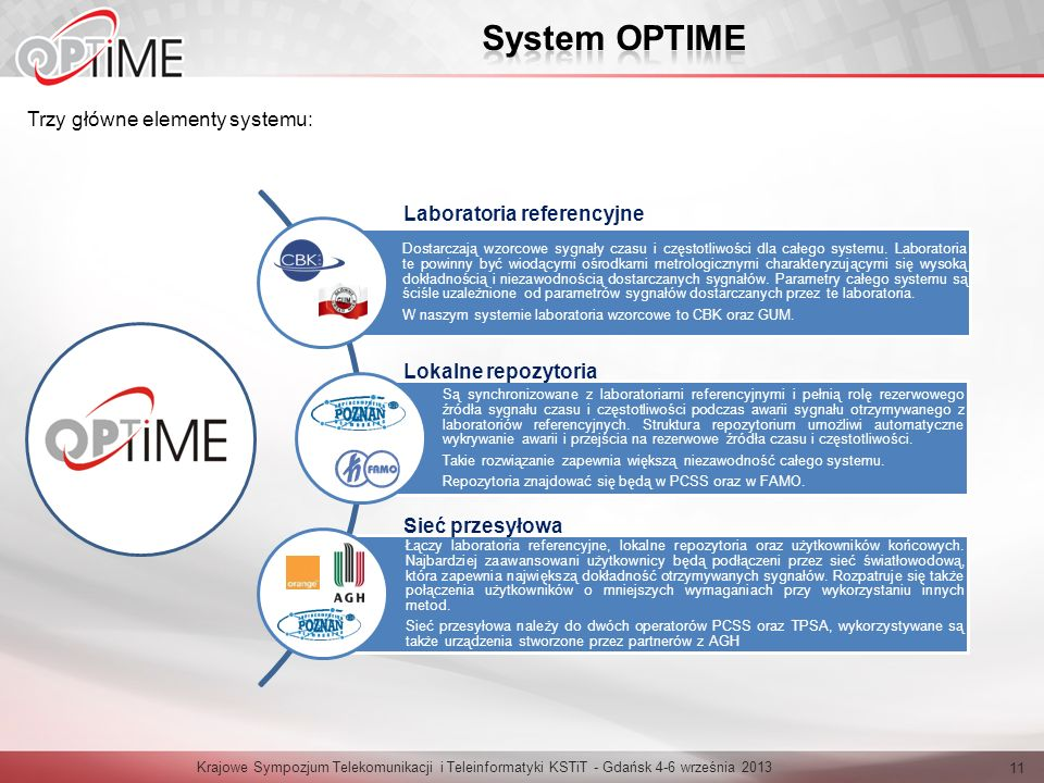 System OPTIME Trzy główne elementy systemu: Laboratoria referencyjne