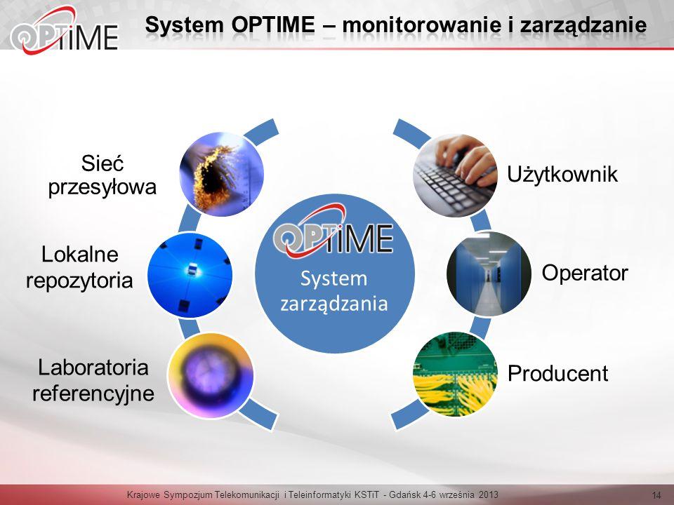 System OPTIME – monitorowanie i zarządzanie