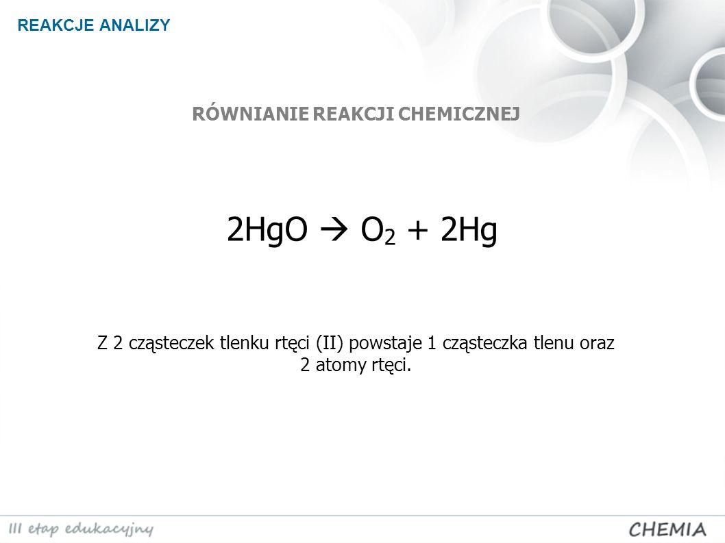 RÓWNIANIE REAKCJI CHEMICZNEJ
