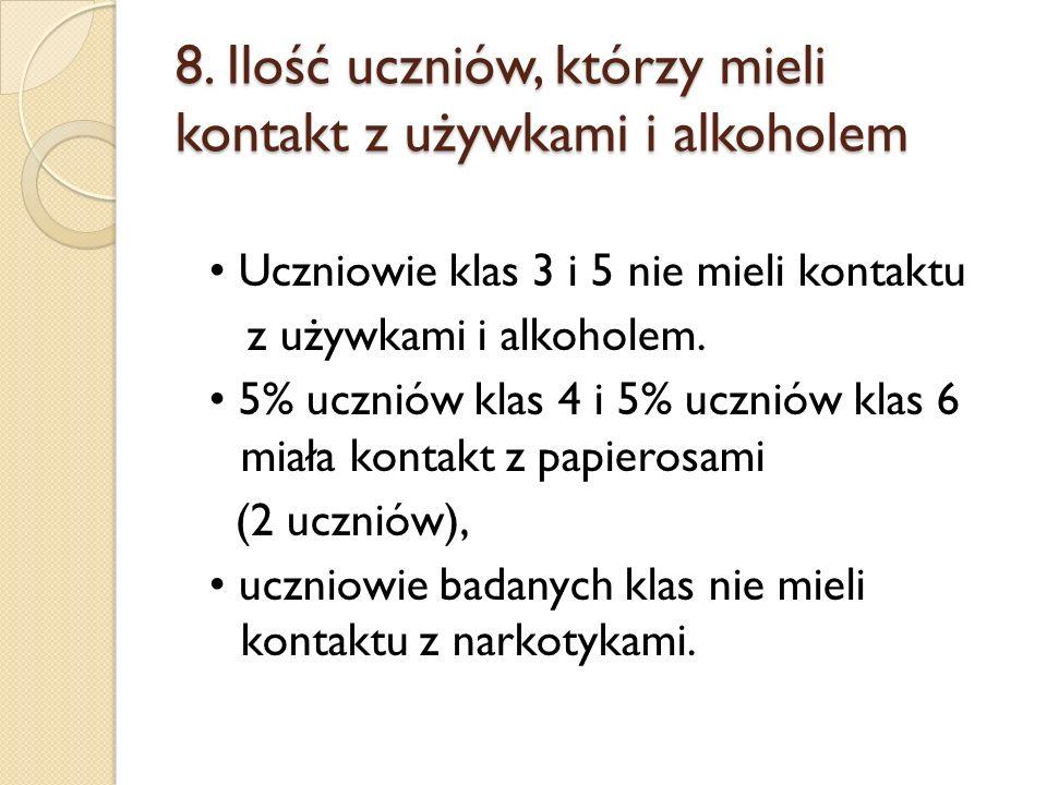 8. Ilość uczniów, którzy mieli kontakt z używkami i alkoholem