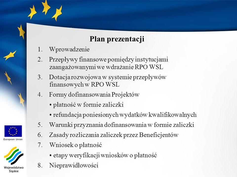Plan prezentacji 1. Wprowadzenie