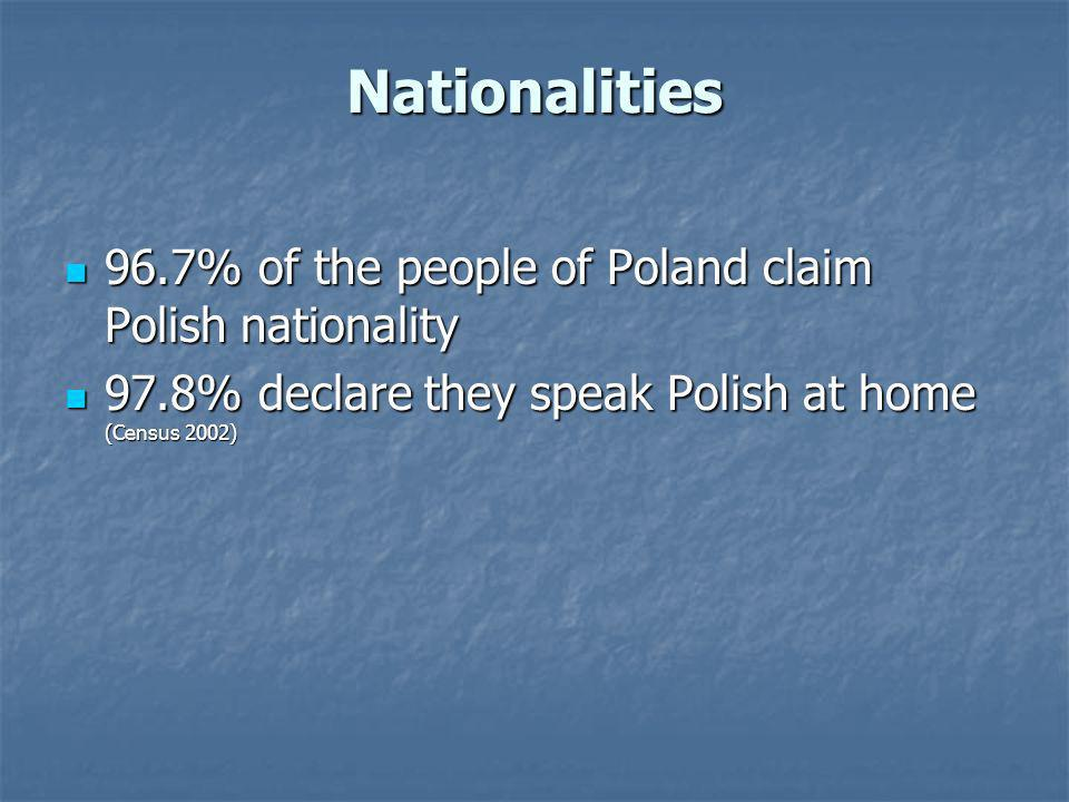 Nationalities 96.7% of the people of Poland claim Polish nationality