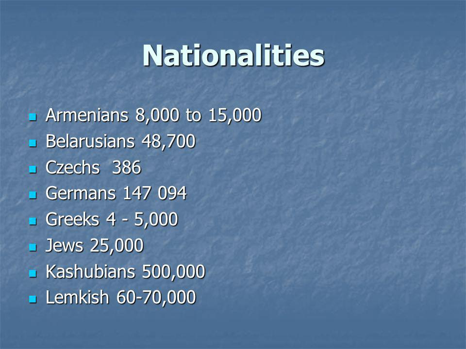 Nationalities Armenians 8,000 to 15,000 Belarusians 48,700 Czechs 386