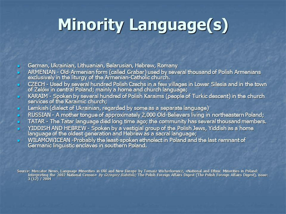 Minority Language(s) German, Ukrainian, Lithuanian, Belarusian, Hebrew, Romany.