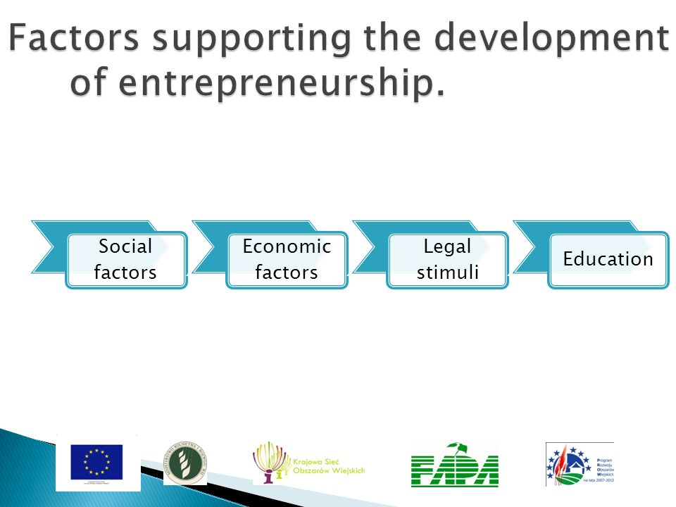 Factors supporting the development of entrepreneurship.