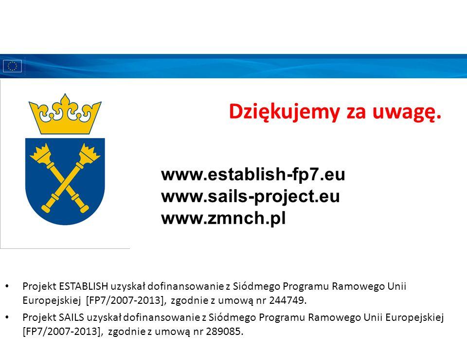 Dziękujemy za uwagę. www.establish-fp7.eu www.sails-project.eu