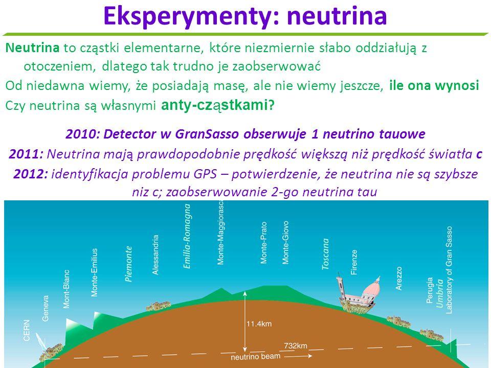Eksperymenty: neutrina