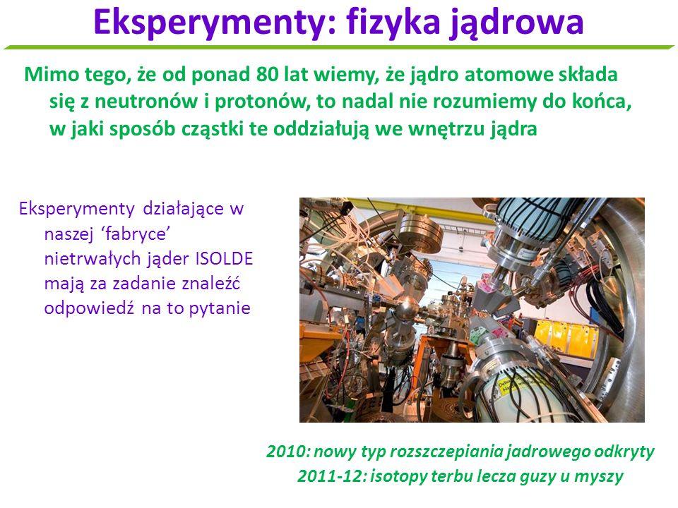 Eksperymenty: fizyka jądrowa