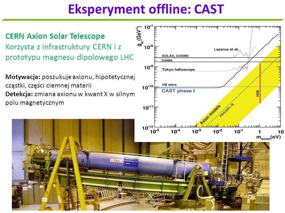 Eksperyment offline: CAST