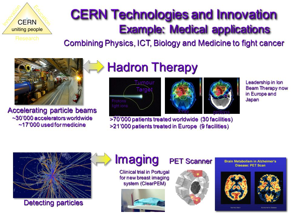 CERN Technologies and Innovation Example: Medical applications