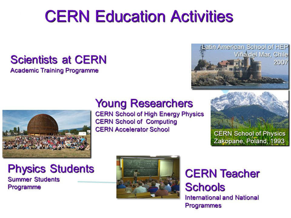 CERN Education Activities