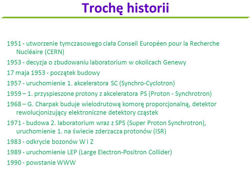 Trochę historii 1951 - utworzenie tymczasowego ciała Conseil Européen pour la Recherche Nucléaire (CERN)