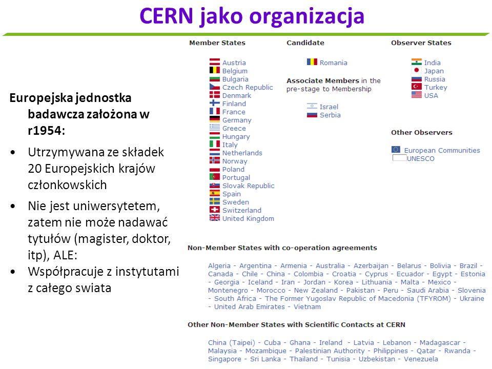CERN jako organizacja Europejska jednostka badawcza założona w r1954:
