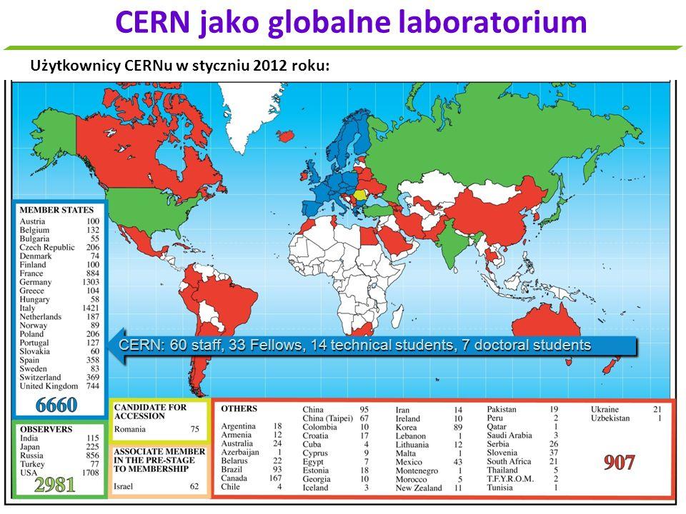 CERN jako globalne laboratorium