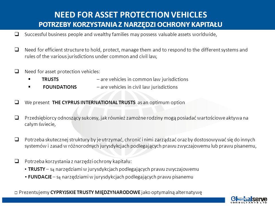 NEED FOR ASSET PROTECTION VEHICLES POTRZEBY KORZYSTANIA Z NARZĘDZI OCHRONY KAPITAŁU
