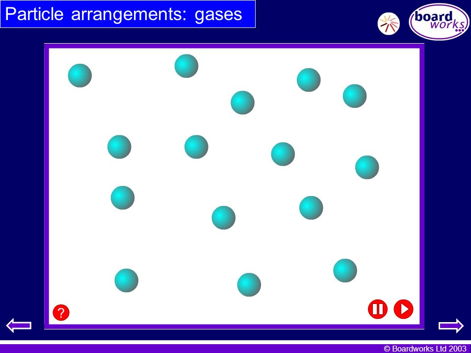 Particle arrangements: gases