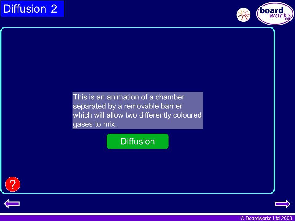 Diffusion 2