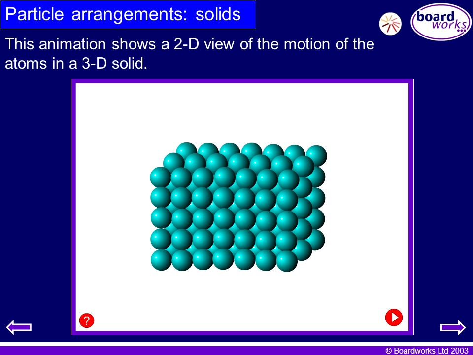 Particle arrangements: solids
