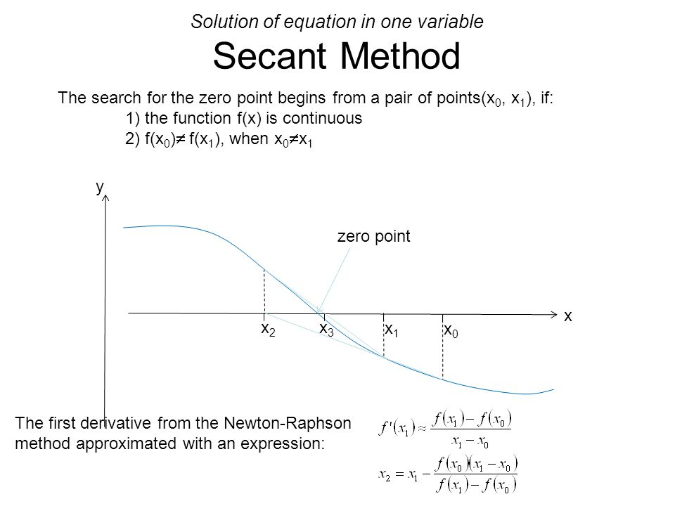Solution of equation in one variable Secant Method