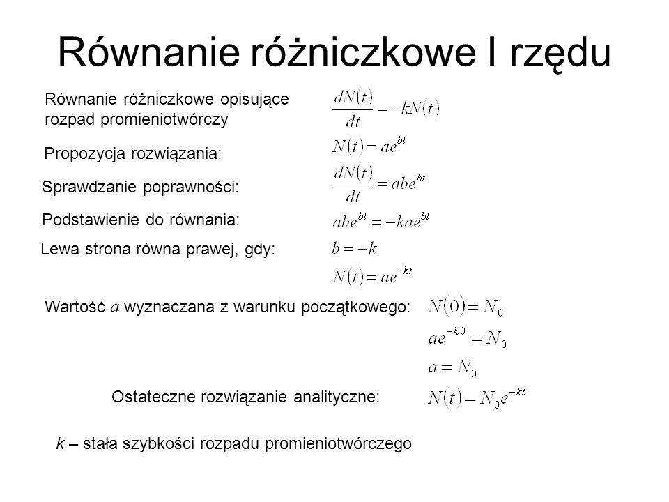Równanie różniczkowe I rzędu