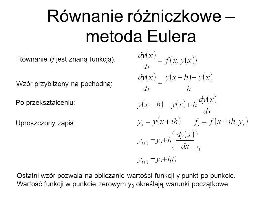Równanie różniczkowe – metoda Eulera
