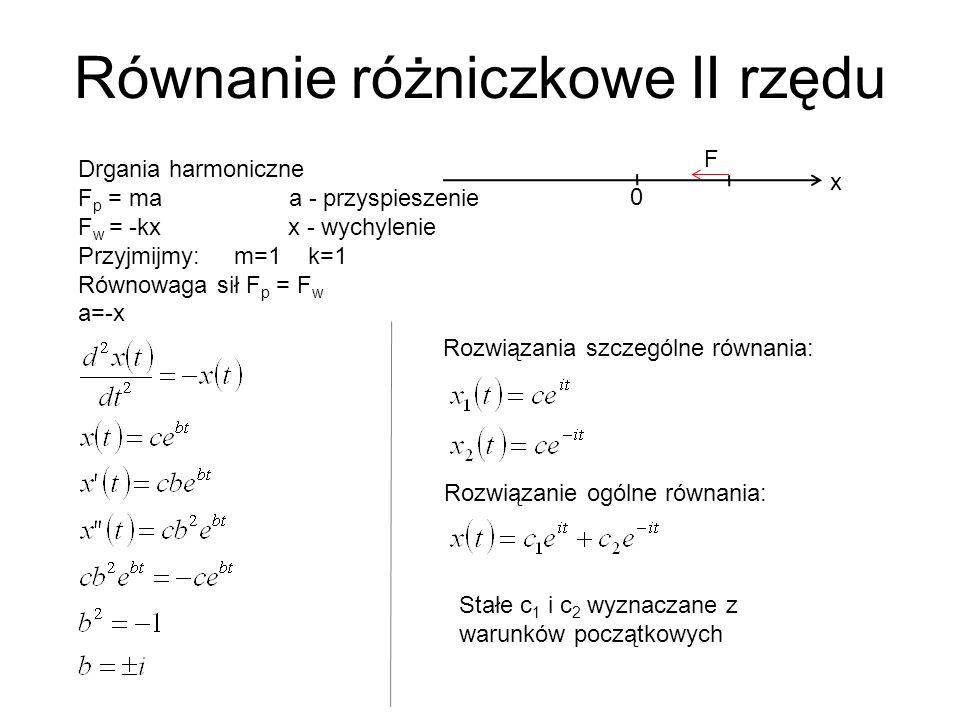 Równanie różniczkowe II rzędu