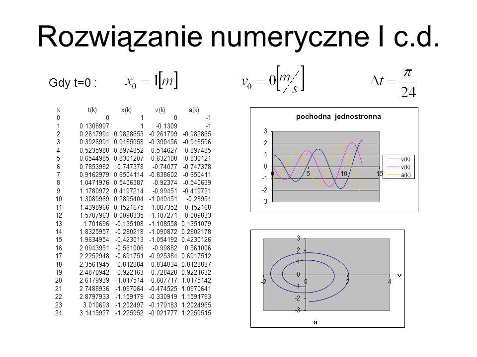 Rozwiązanie numeryczne I c.d.