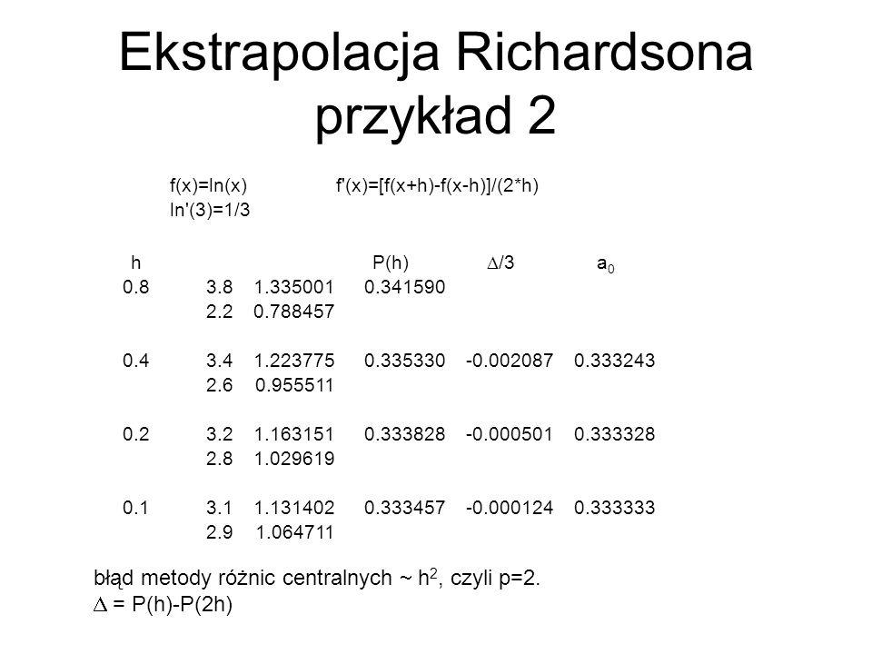 Ekstrapolacja Richardsona przykład 2
