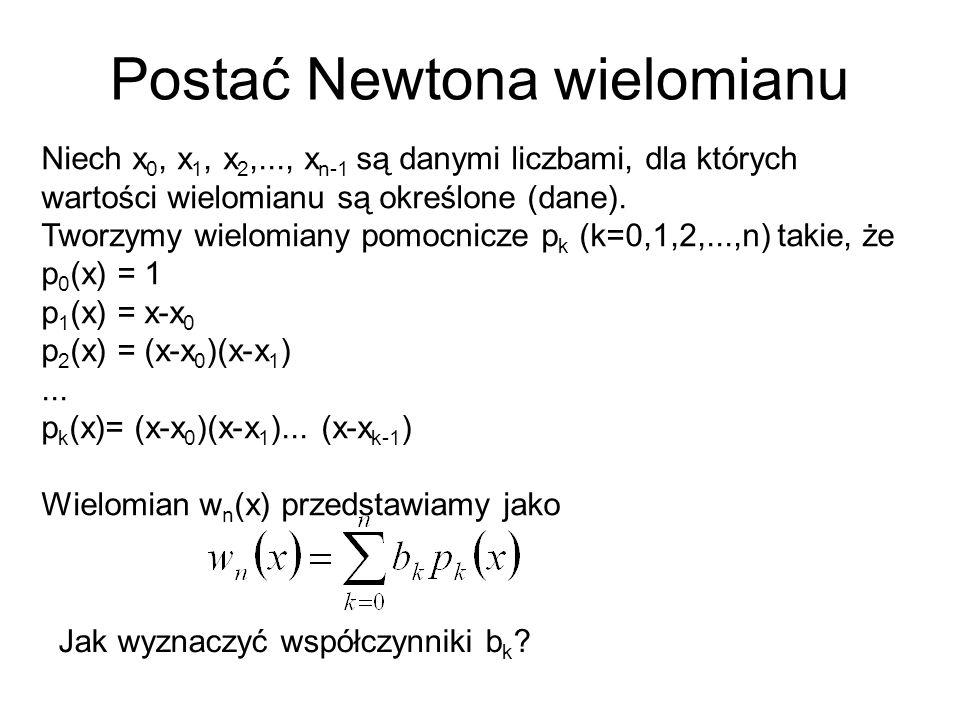Postać Newtona wielomianu