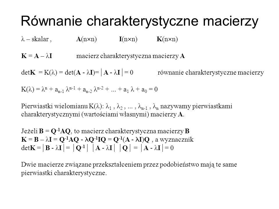 Równanie charakterystyczne macierzy