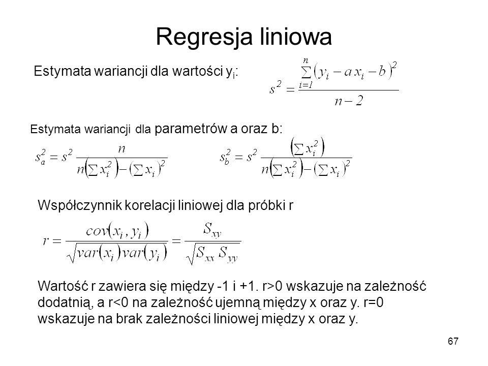 Regresja liniowa Estymata wariancji dla wartości yi: