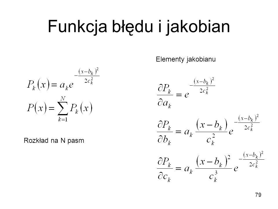 Funkcja błędu i jakobian