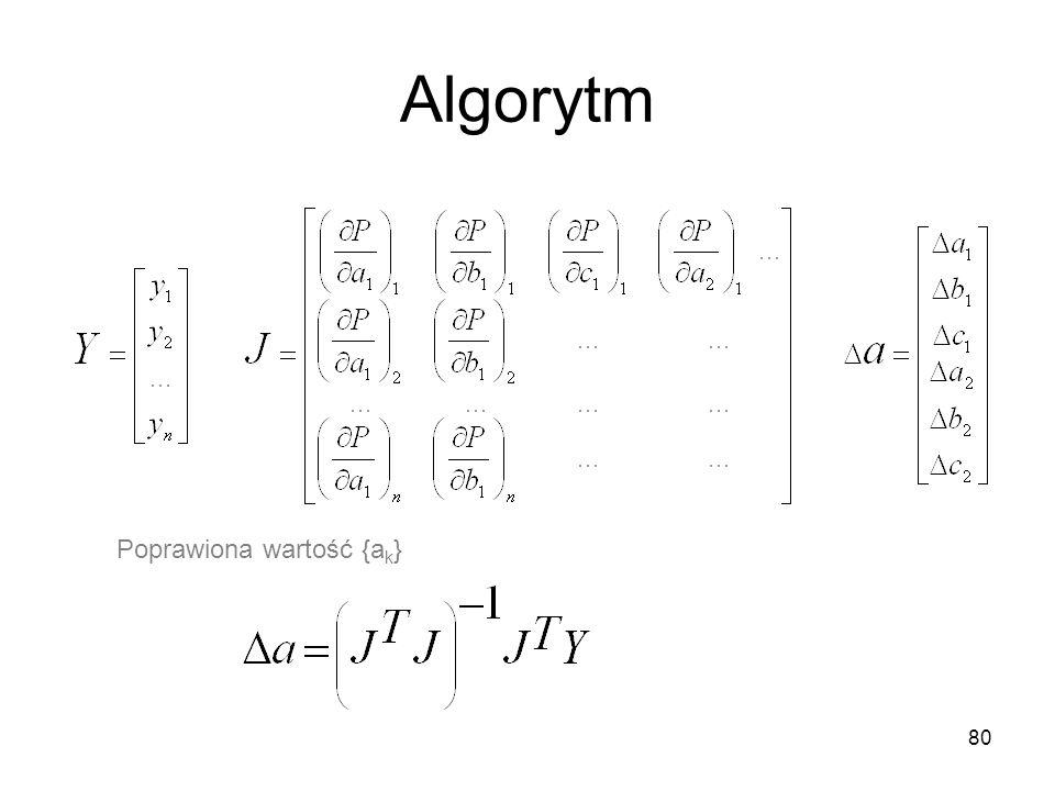 Algorytm Poprawiona wartość {ak}