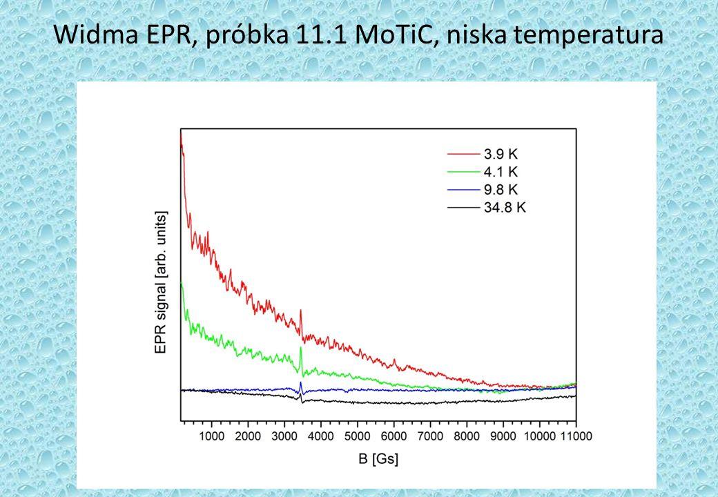 Widma EPR, próbka 11.1 MoTiC, niska temperatura