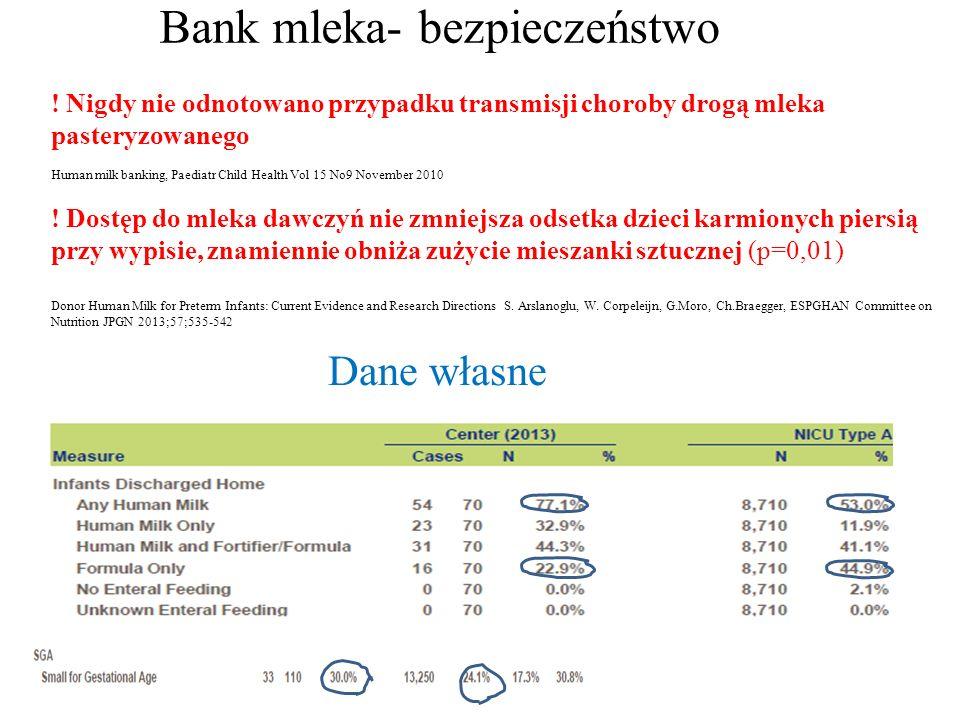 Bank mleka- bezpieczeństwo